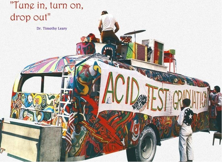 acid.test